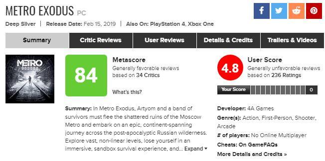 "Steam Fanatics Review-bomb ""Metro Exodus"" on Metacritic"