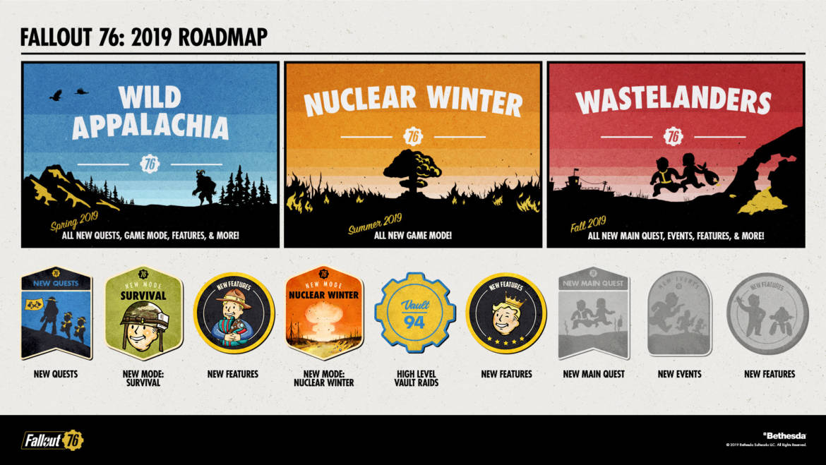 Bethesda Commits to Fallout 76 With 2019 Roadmap
