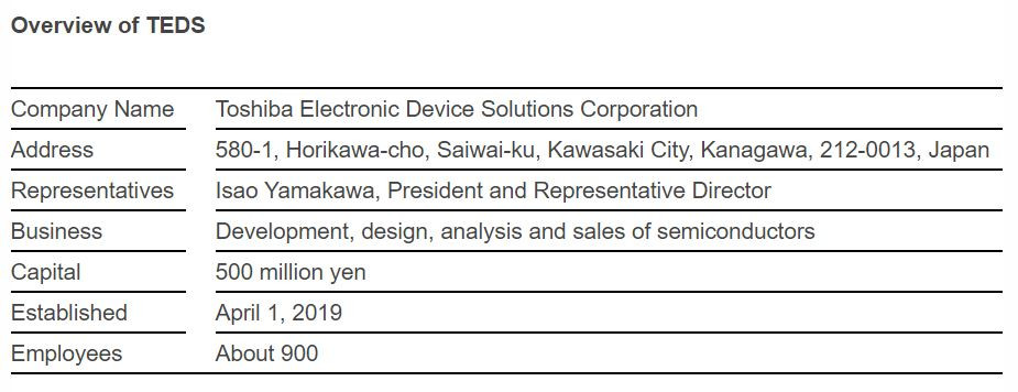(PR) Toshiba Consolidates Two of its Semiconductor Subsidiaries