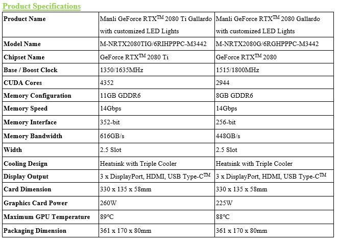 (PR) Manli Introduces GeForce RTX 2080 and RTX 2080 Ti Gallardo Graphics Cards