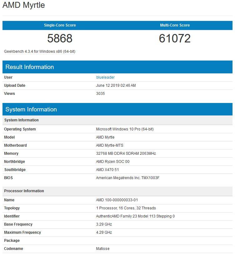AMD's Upcoming $750 Ryzen 9 3950X (16C, 32T) Shown Beating Intel's $2,000 i9-9980XE (18C, 36T)
