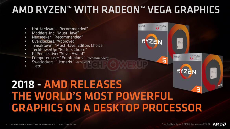 AMD E3 2019 Slide-Decks Anthology: Ryzen 3000, Radeon RX 5000, and More