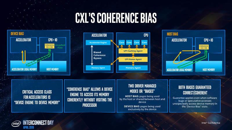 AMD Joins CXL Consortium