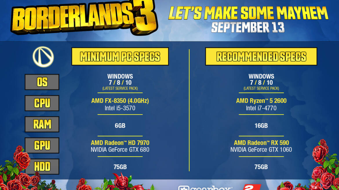 Gearbox Reveals Minimum, Recommended Specs for Borderlands 3
