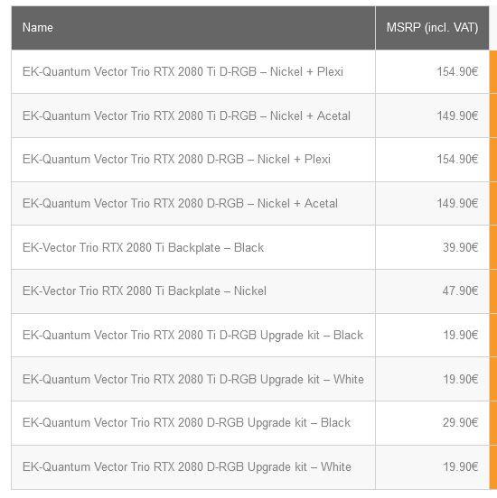 (PR) EK Unveils D-RGB Water Blocks for MSI Gaming X Trio Graphics Cards