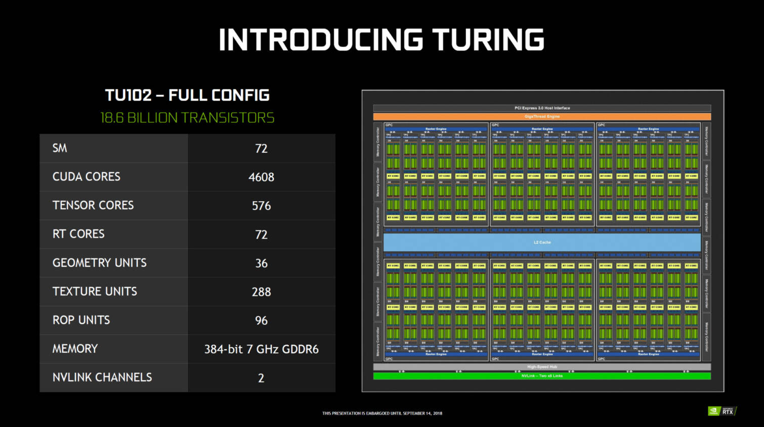 NVIDIA Readying GeForce RTX 2080 Ti SUPER After All?