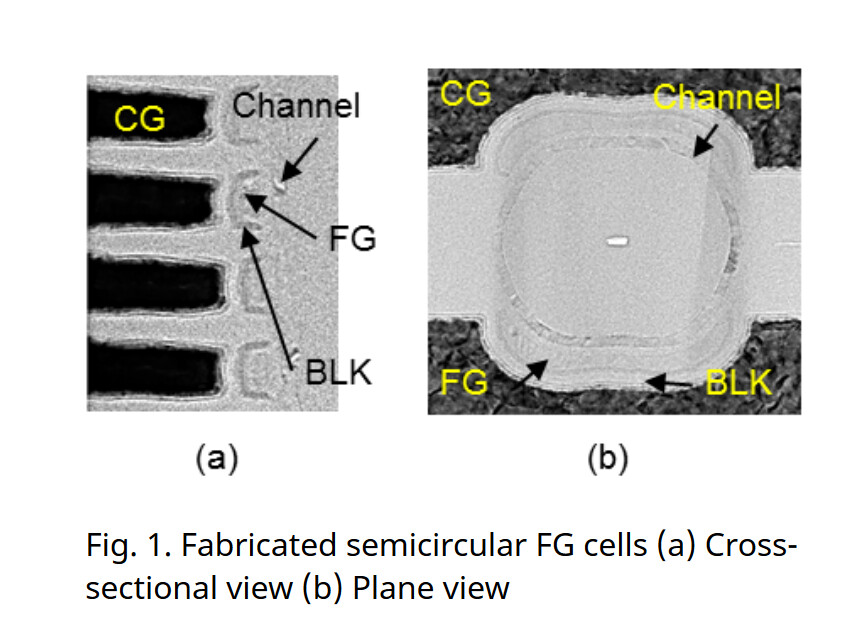 "(PR) Kioxia Develops New 3D Semicircular Flash Memory Cell Structure ""Twin BiCS FLASH"""