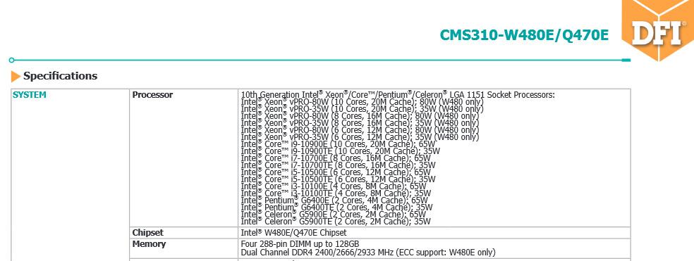 "Intel Xeon vPro and Core E ""Comet Lake"" Lineup Surfaces"