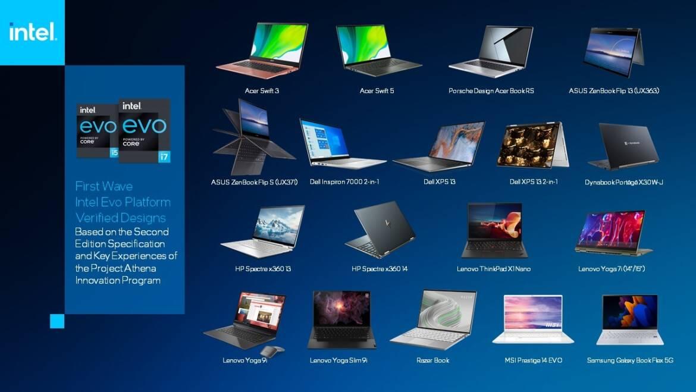 First Wave of Intel Evo Verified Designs