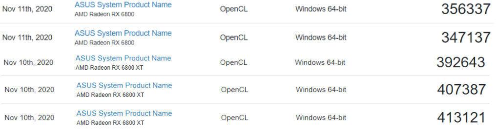 AMD Radeon RX 6800 and RX 6800 XT GPU OpenCL Performance Leaks