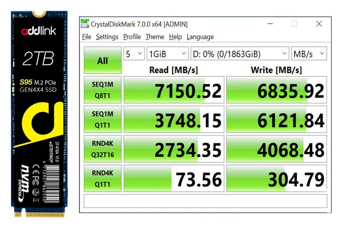 (PR) addlink Introducing its Fastest M.2 PCIe Gen4 x4 NVMe 1.4 SSD