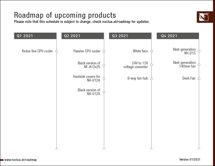 Noctua Passive Heatsink Launch Postponed According to 2021 Roadmap