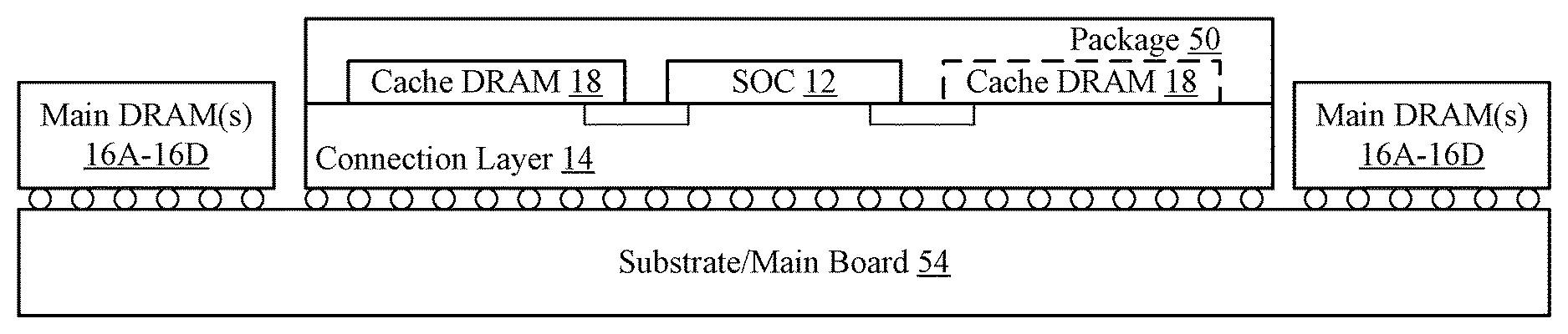 Apple Patents Multi-Level Hybrid Memory Subsystem