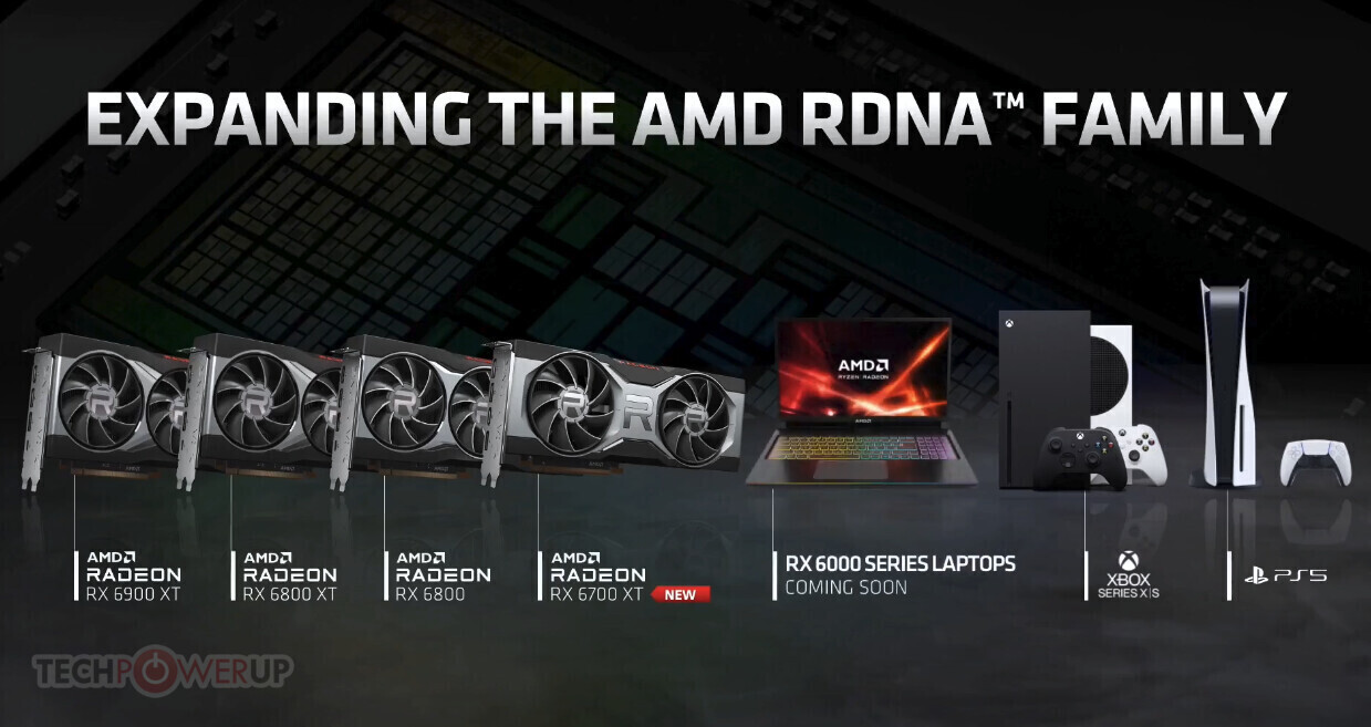 """AMD Confirms Radeon RX 6000 Series Laptop GPUs are """"Coming Soon"""""""