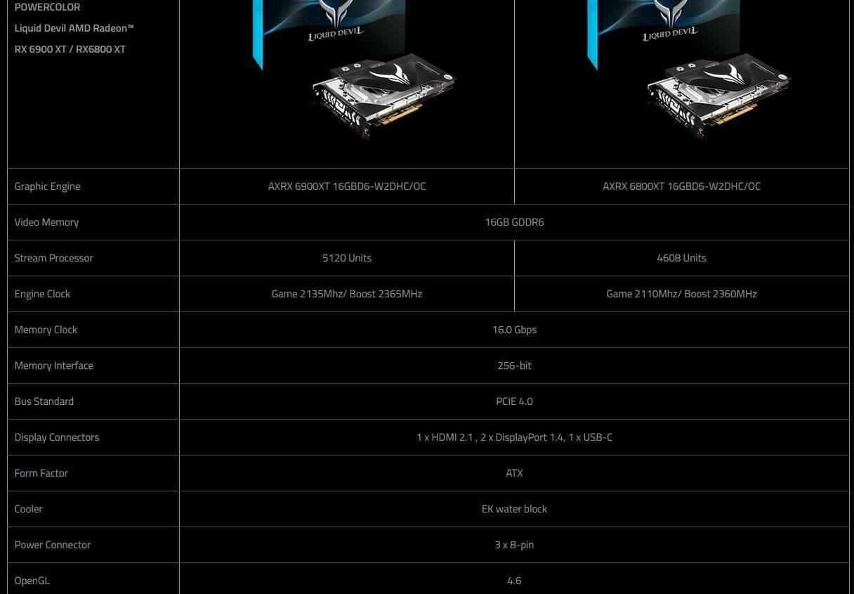 (PR) PowerColor Formally Launches Radeon RX 6900 XT and RX 6800 XT Liquid Devil