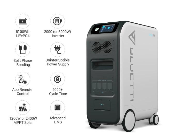 Bizarre/Interesting Tech on Crowdfunding Platforms: Massive BLUETTI 5100 Wh UPS!