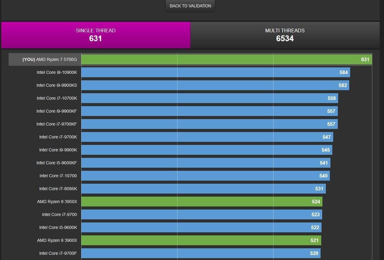"AMD Ryzen 7 5700G and Ryzen 5 5600G ""Zen 3"" Cezanne Desktop Processors Benched"