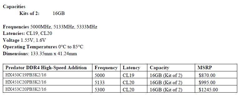 (PR) HyperX Announces Predator DDR4 Memory High-Speed Additions