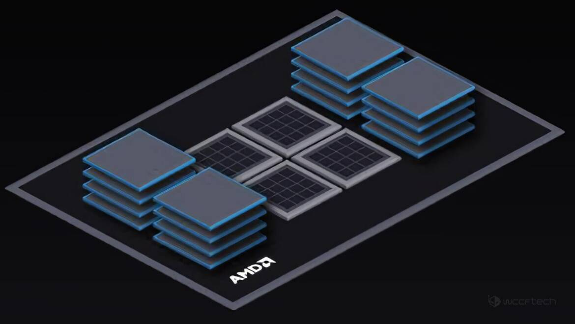 """AMD """"Milan-X"""" Processor Could Use Stacked Dies with X3D Packaging Technology"""