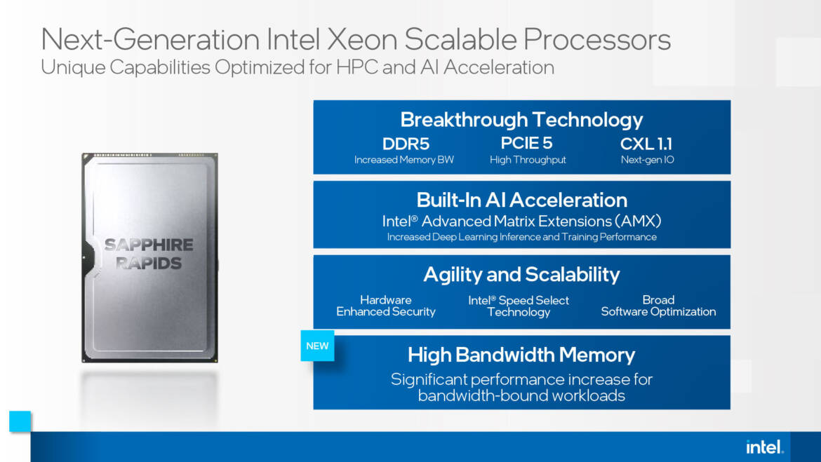 """Certain Intel Xeon """"Sapphire Rapids"""" SKUs Come with On-Package HBM"""