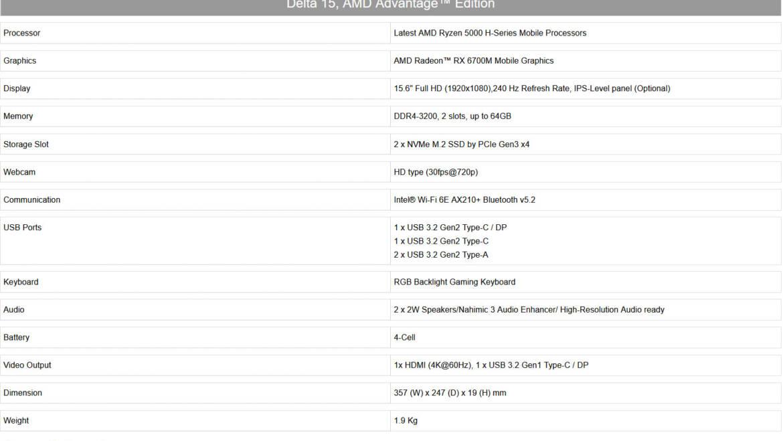 (PR) MSI Announces Delta 15 and Alpha 15/17 AMD Advantage Laptops with Radeon RX 6000M Series Graphics