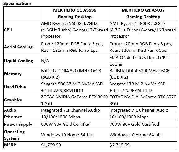 (PR) ZOTAC Launches the MEK HERO High-performance Gaming Desktop Series