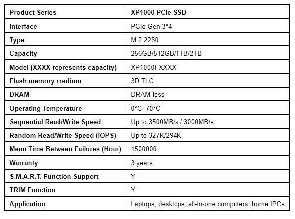 (PR) FORESEE XP1000 PCIe SSD Turns a New Page in the Post-Gen 3 Era